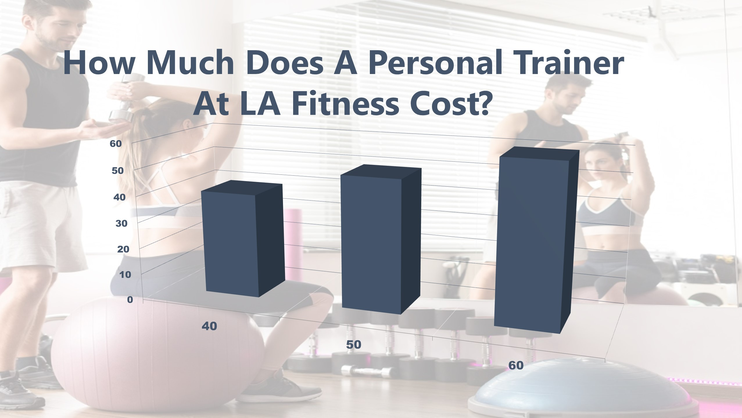 How Much Does A Personal Trainer Cost At LA Fitness Cost
