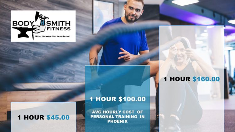 How Much Does a Personal Trainer Cost?